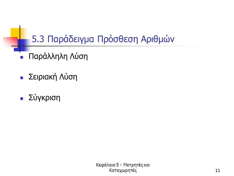 5.3 Παράδειγμα Πρόσθεση Αριθμών