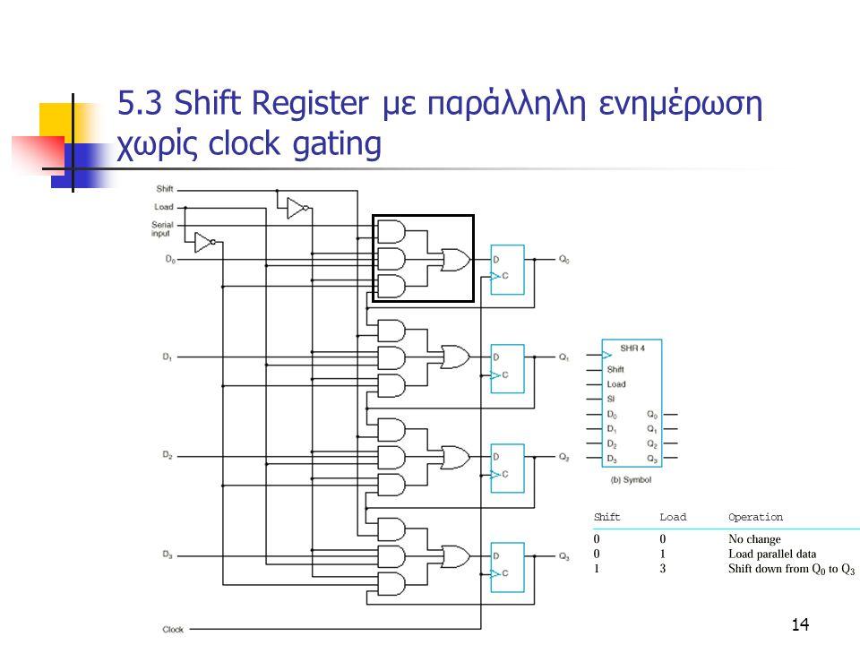 5.3 Shift Register με παράλληλη ενημέρωση χωρίς clock gating