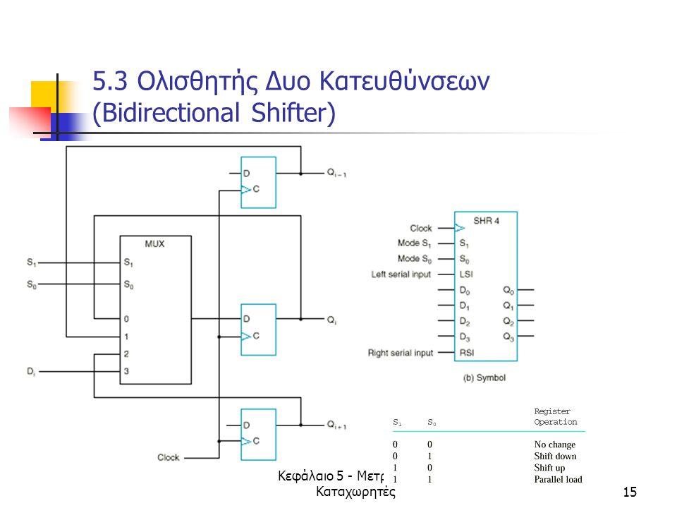5.3 Oλισθητής Δυο Κατευθύνσεων (Bidirectional Shifter)