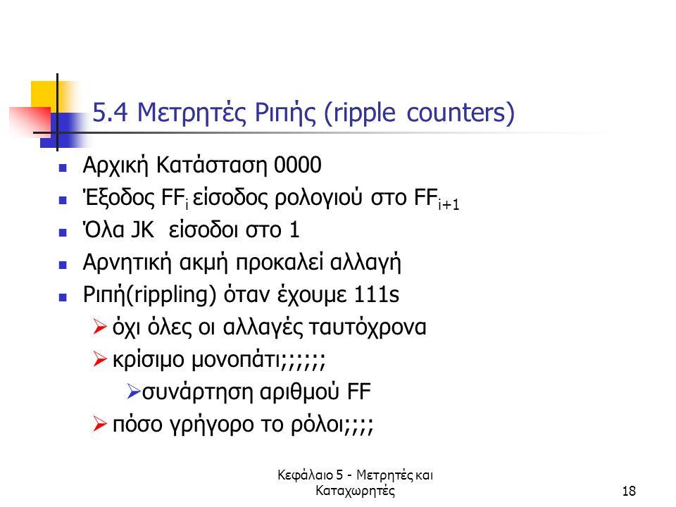 5.4 Μετρητές Ριπής (ripple counters)
