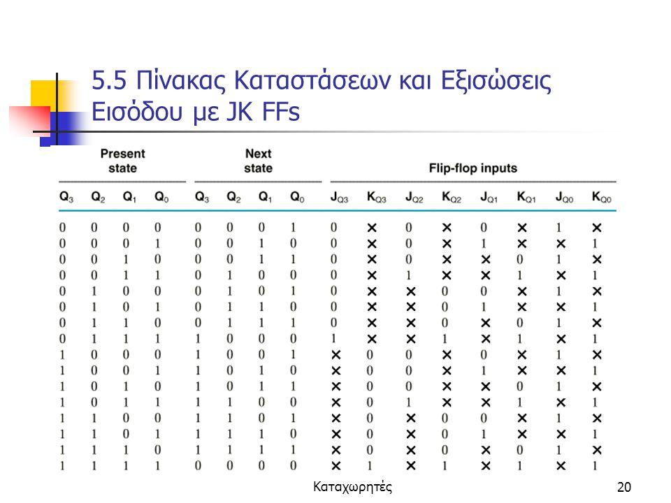 5.5 Πίνακας Καταστάσεων και Εξισώσεις Εισόδου με JK FFs