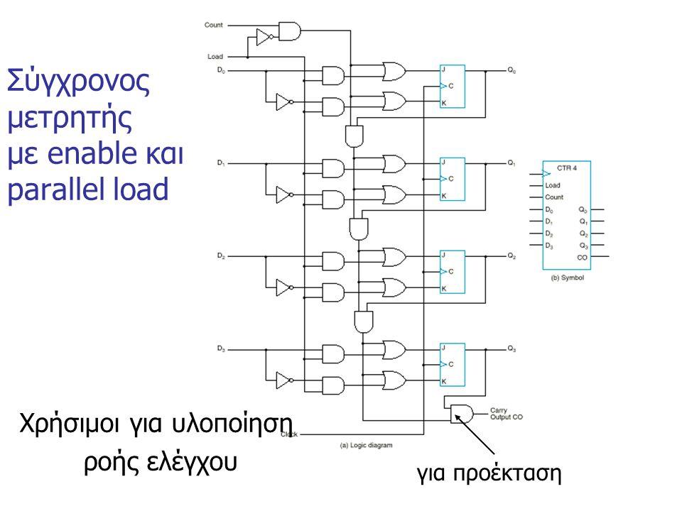 Σύγχρονος μετρητής με enable και parallel load