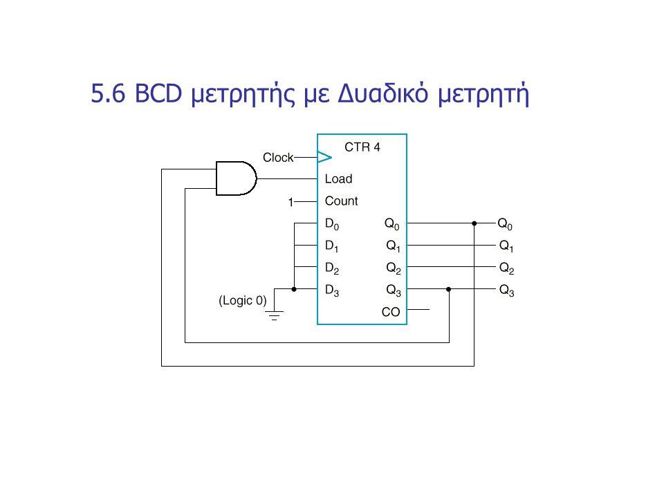 5.6 ΒCD μετρητής με Δυαδικό μετρητή