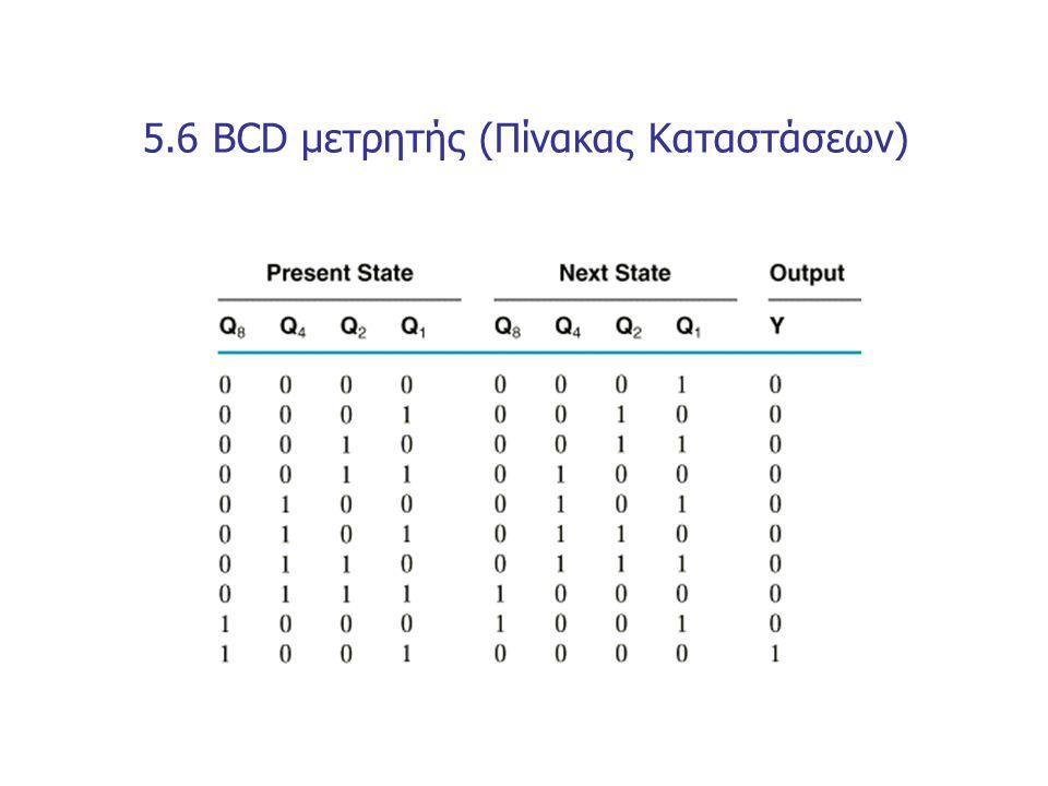 5.6 ΒCD μετρητής (Πίνακας Καταστάσεων)