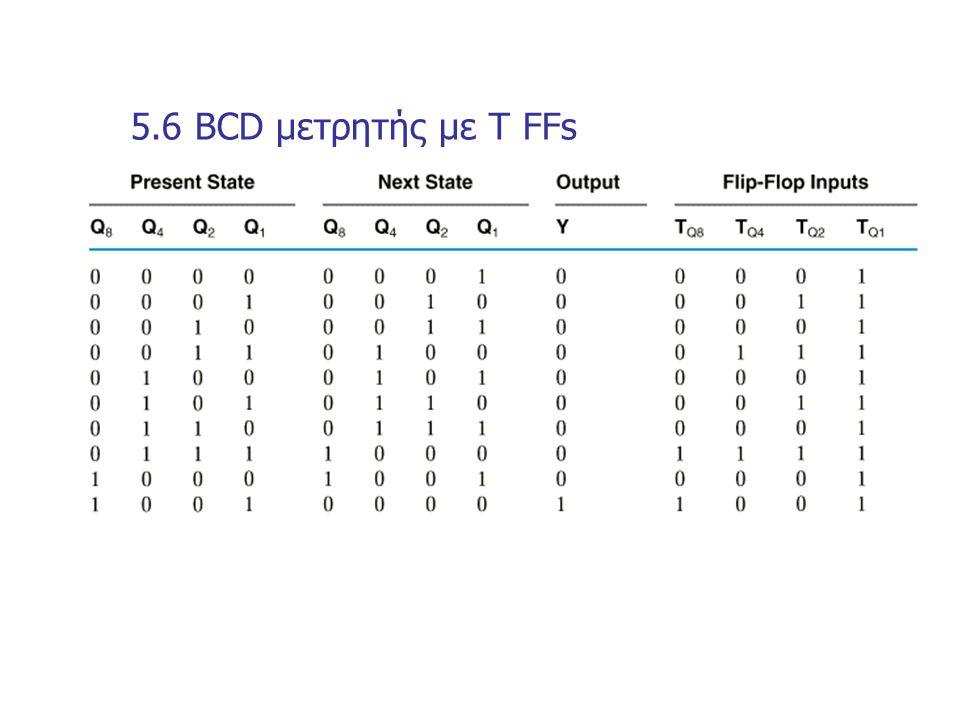5.6 ΒCD μετρητής με Τ FFs