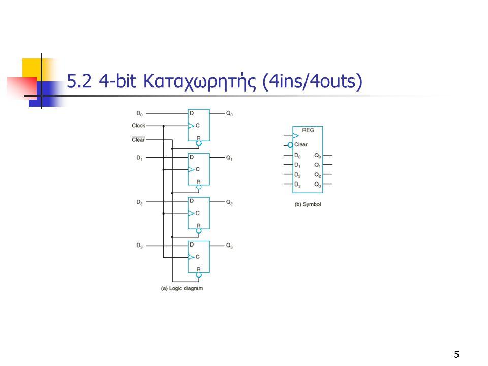 5.2 4-bit Καταχωρητής (4ins/4outs)