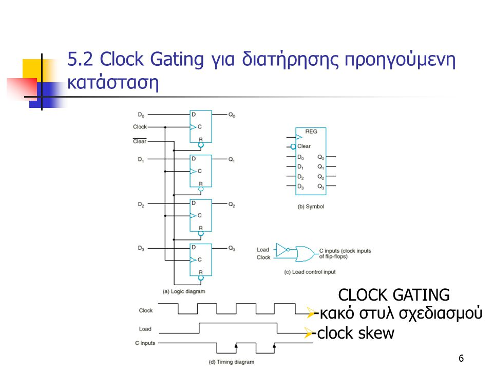5.2 Clock Gating για διατήρησης προηγούμενη κατάσταση