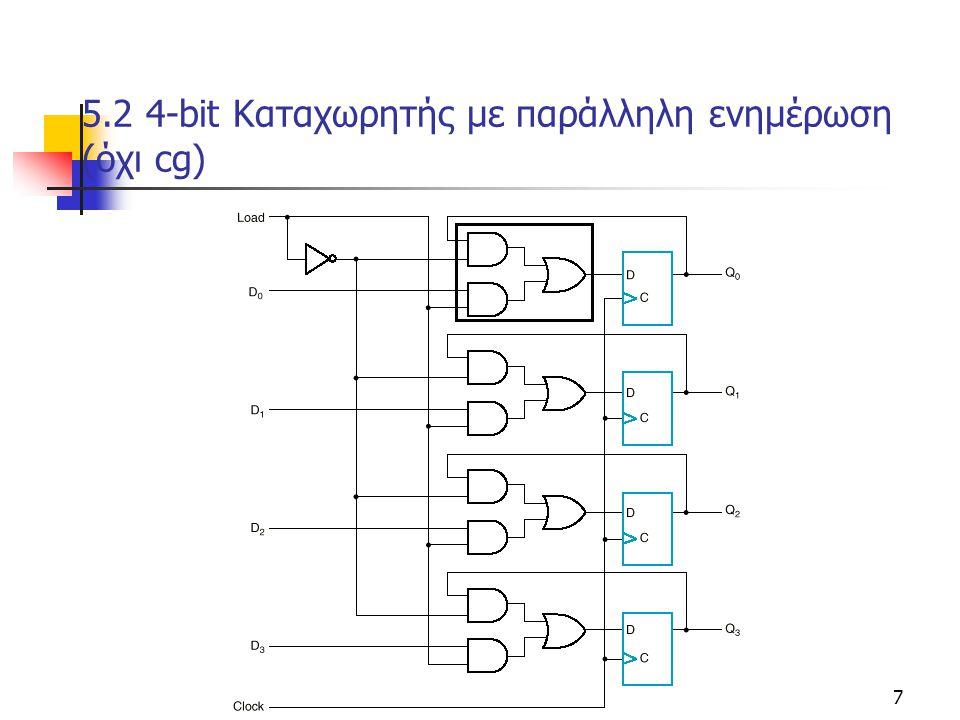 5.2 4-bit Καταχωρητής με παράλληλη ενημέρωση (όχι cg)