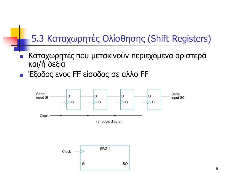 5.3 Kαταχωρητές Oλίσθησης (Shift Registers)