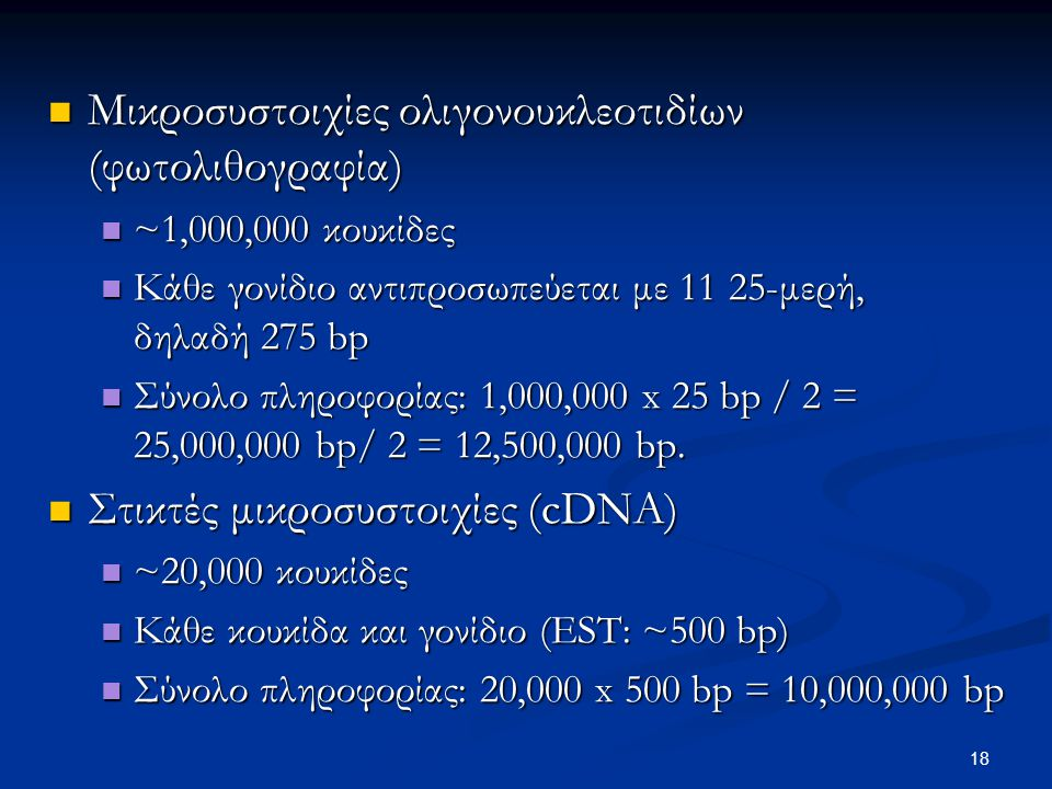 Μικροσυστοιχίες ολιγονουκλεοτιδίων (φωτολιθογραφία)