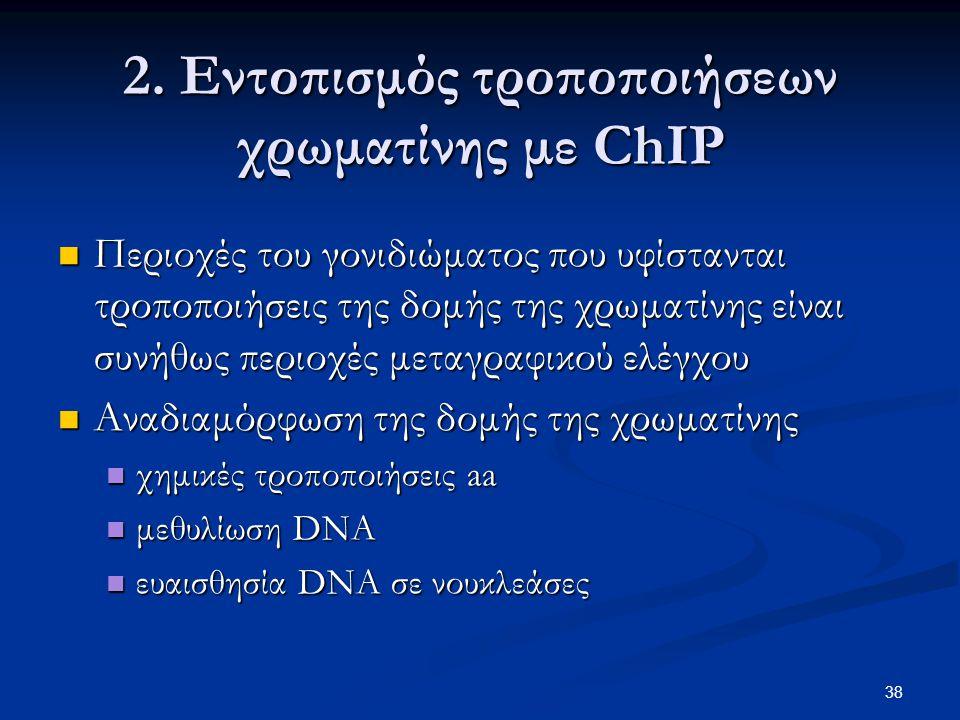 2. Εντοπισμός τροποποιήσεων χρωματίνης με ChIP