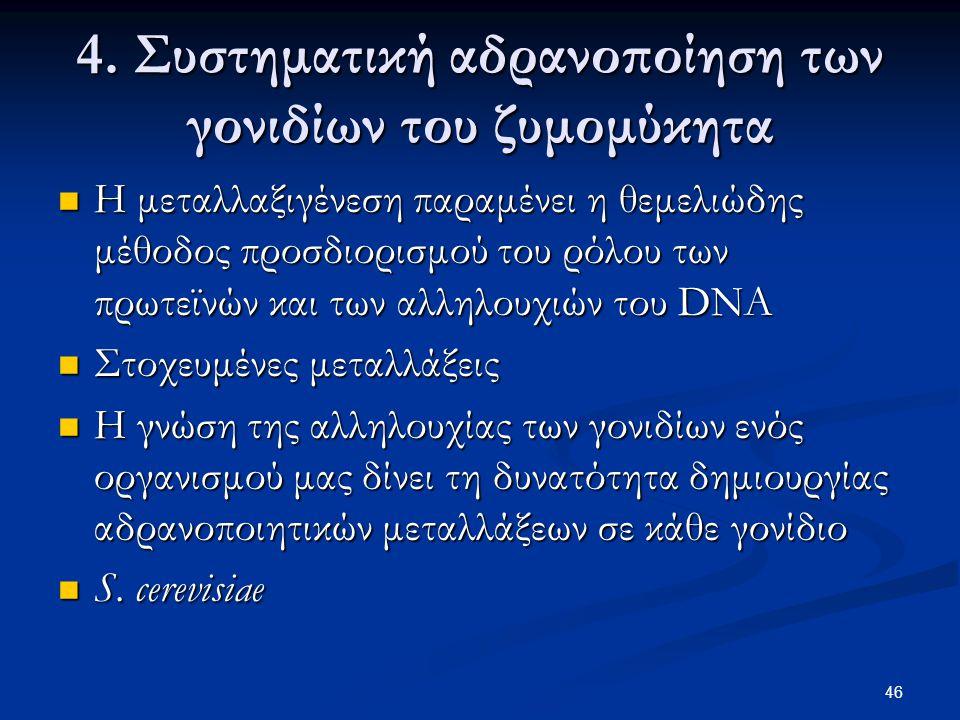 4. Συστηματική αδρανοποίηση των γονιδίων του ζυμομύκητα