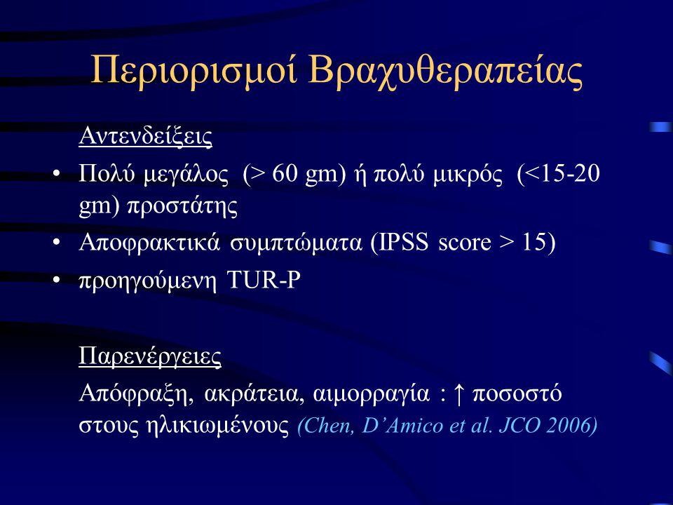 Περιορισμοί Βραχυθεραπείας
