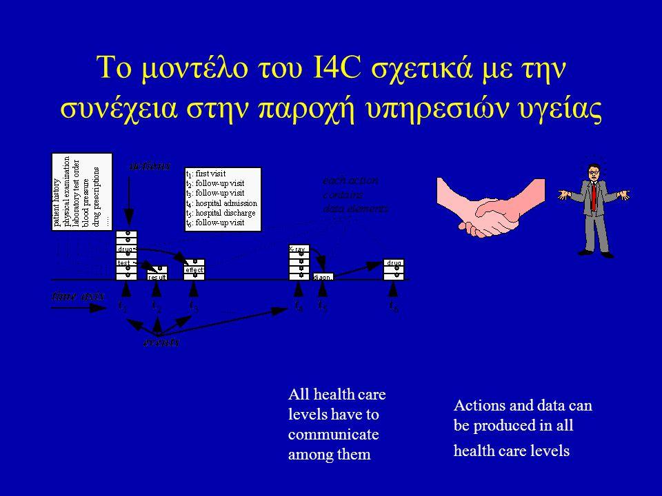 Το μοντέλο του I4C σχετικά με την συνέχεια στην παροχή υπηρεσιών υγείας