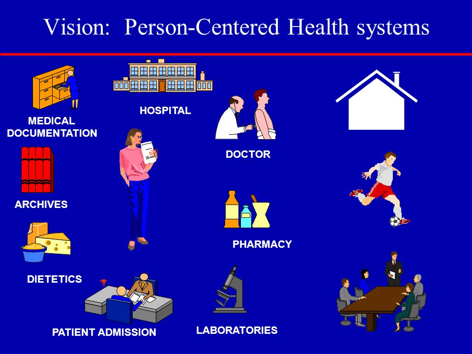 Vision: Person-Centered Health systems
