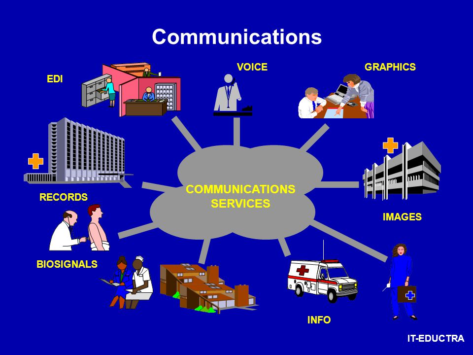Communications COMMUNICATIONS SERVICES EDI RECORDS BIOSIGNALS INFO