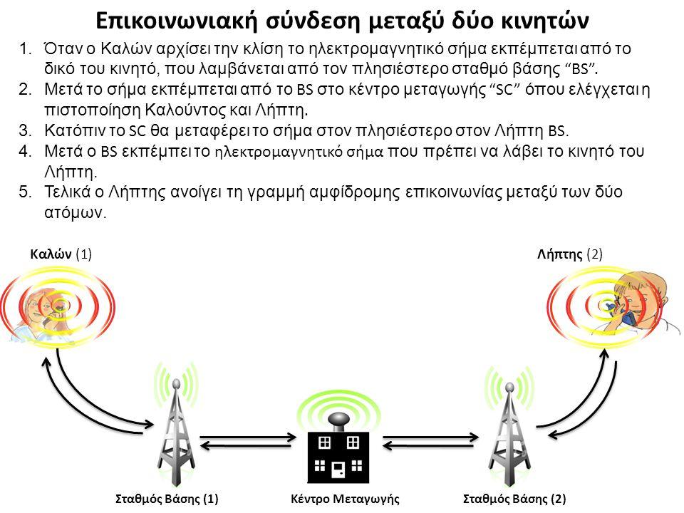 Επικοινωνιακή σύνδεση μεταξύ δύο κινητών