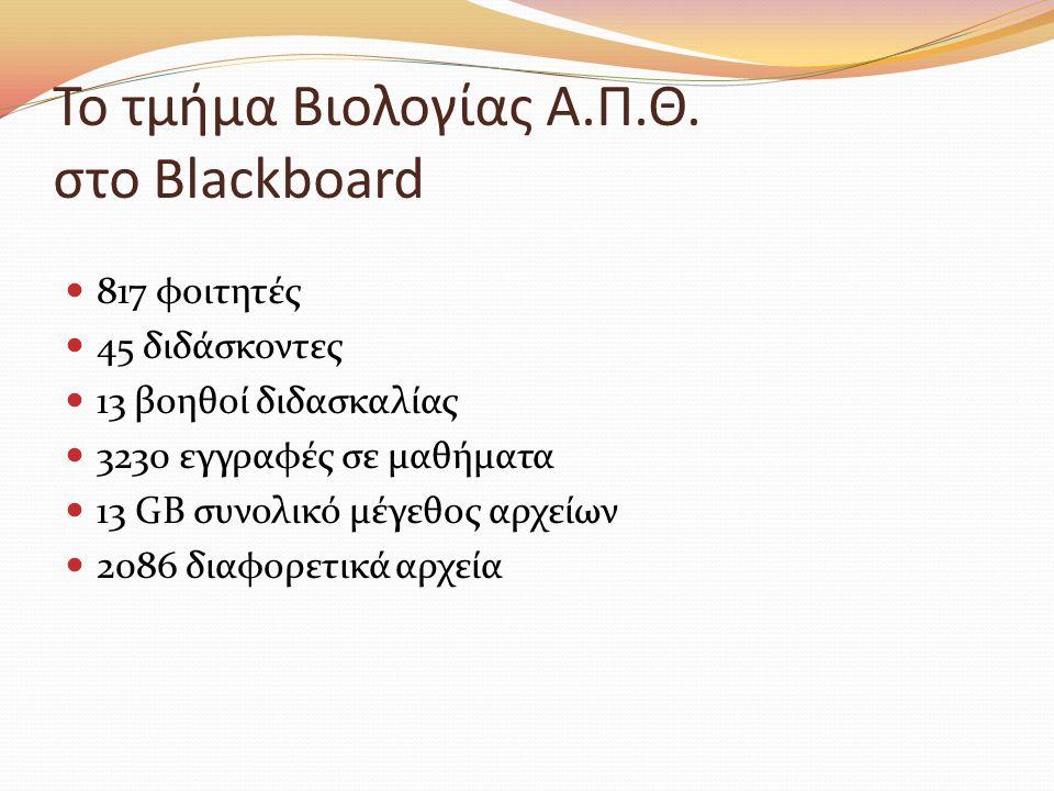 Το τμήμα Βιολογίας Α.Π.Θ. στο Blackboard