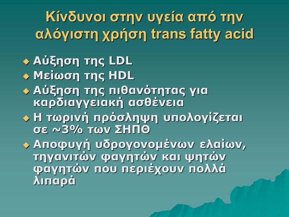 Κίνδυνοι στην υγεία από την αλόγιστη χρήση trans fatty acid