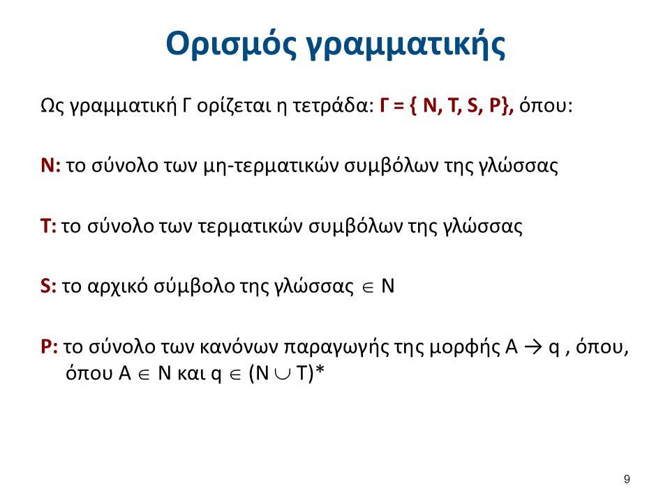 Γραμματική ως βάση για δημιουργία κώδικα ανάλυσης
