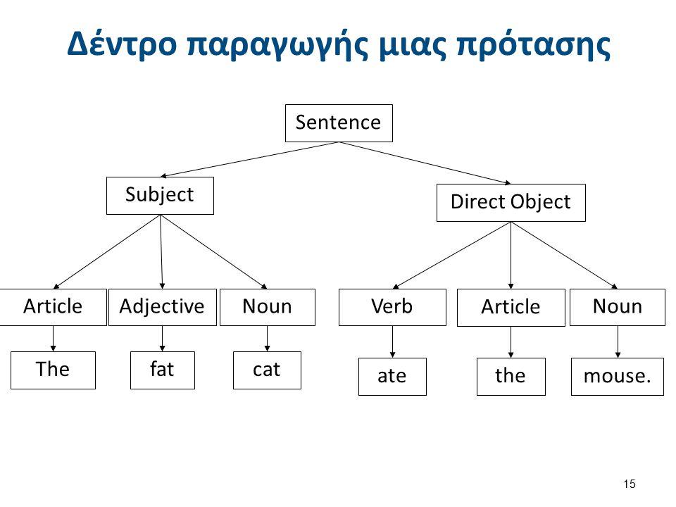 Γραμματικές και συντακτική ανάλυση (1 από 4)