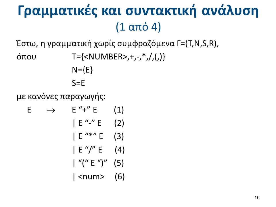 Γραμματικές και συντακτική ανάλυση (2 από 4)
