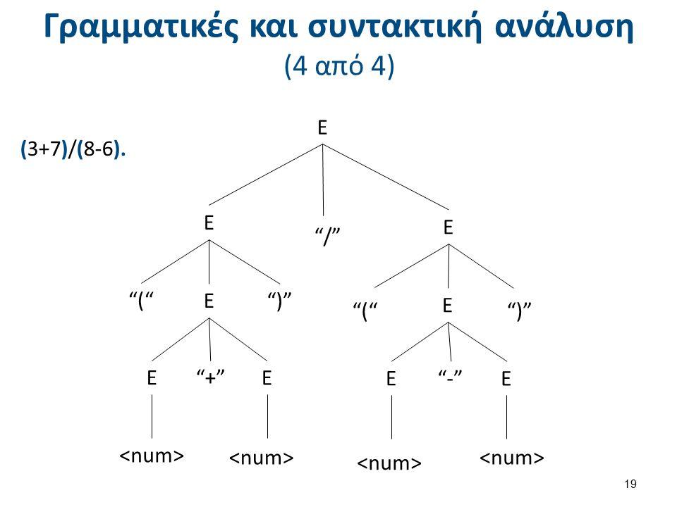 Δέντρα παραγωγής εντολών (1 από 2)