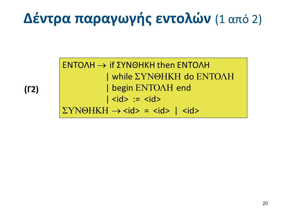 Δέντρα παραγωγής εντολών (2 από 2)