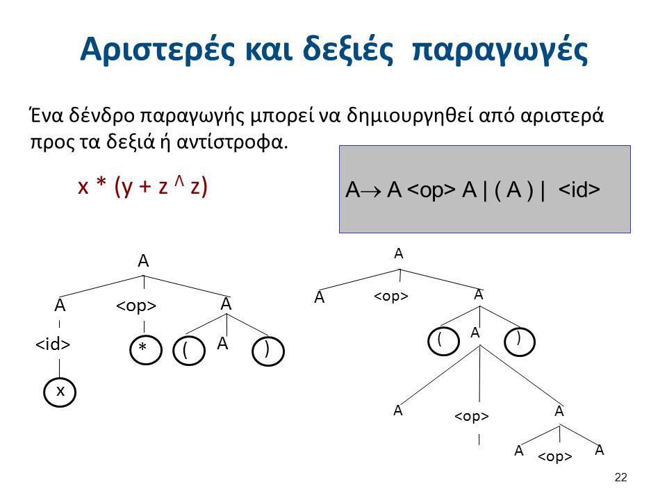 Αριστερή παραγωγή της έκφρασης x * (y + z Λ z)