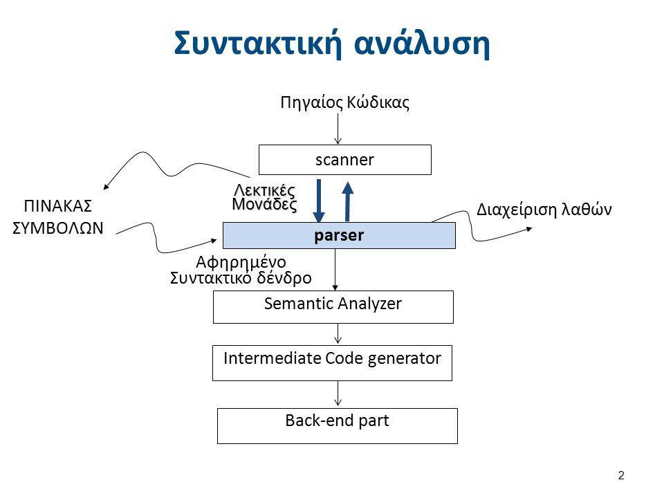 Γραμματική (κανόνες παραγωγής)