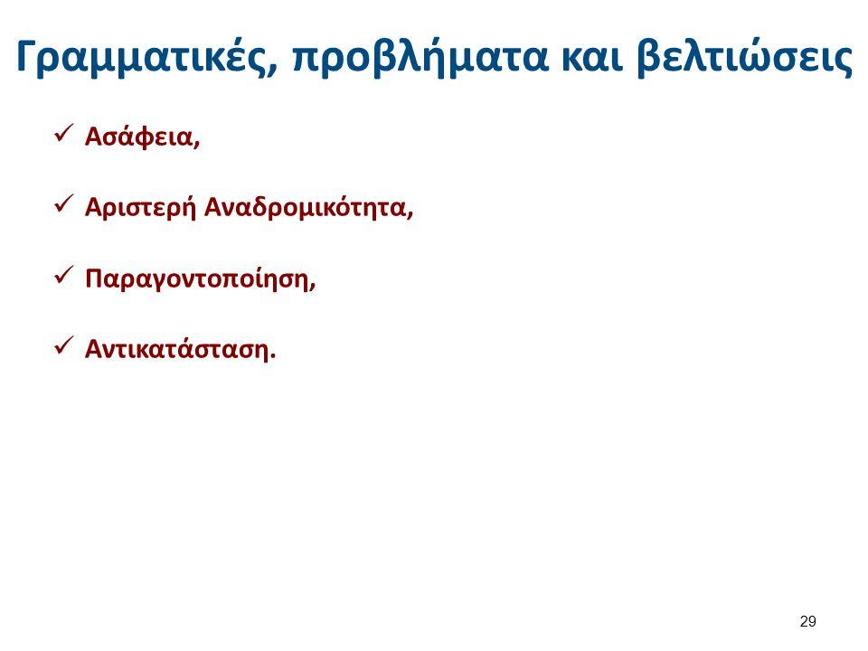 Ασαφείς γραμματικές (1 από 2)