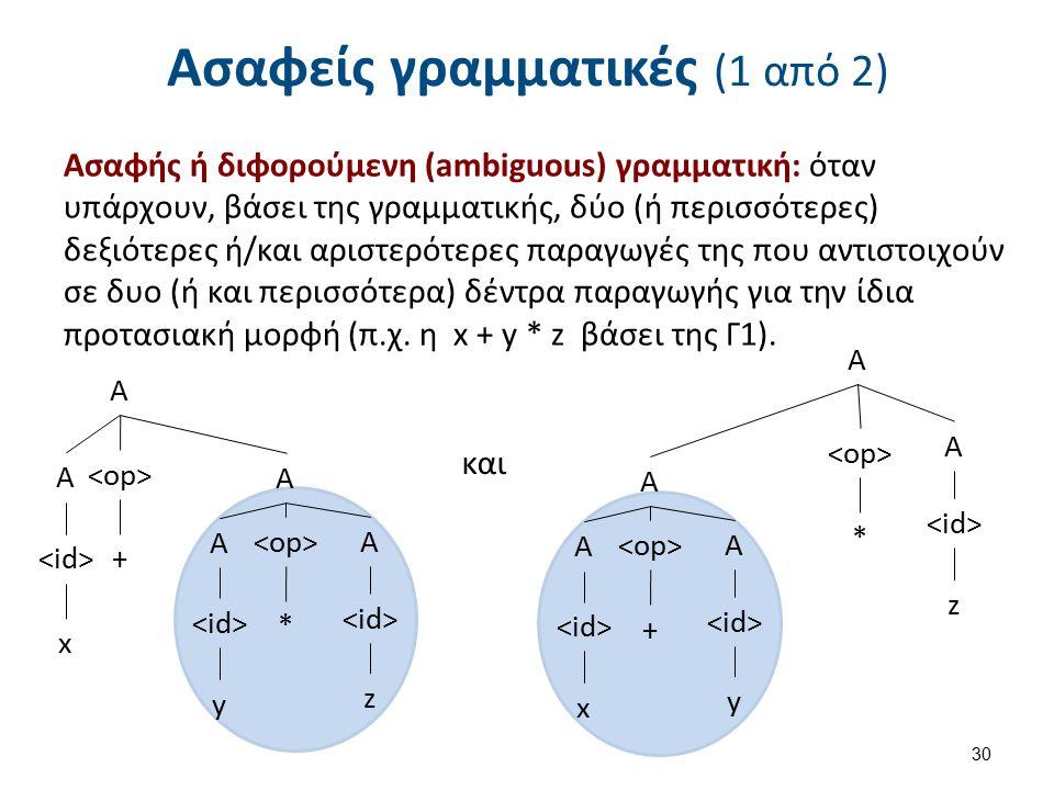 Ασαφείς γραμματικές (2 από 2)