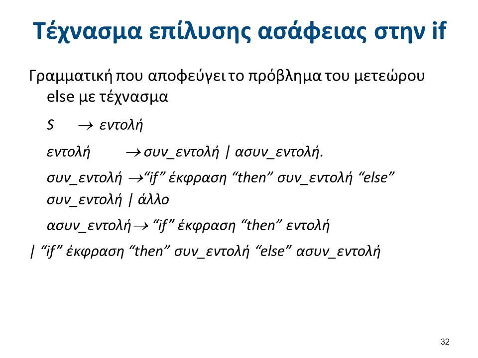 Αριστερή Αναδρομικότητα (left recursion)