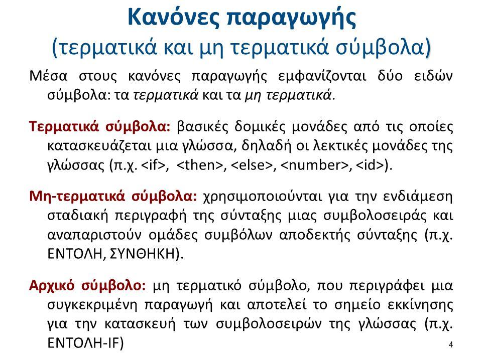 Κανόνες παραγωγής (σύμβολα περιγραφής)
