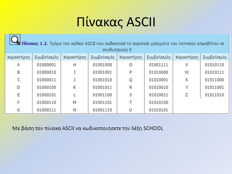 Πίνακας ASCII Με βάση τον πίνακα ASCII να κωδικοποιήσετε την λέξη SCHOOL