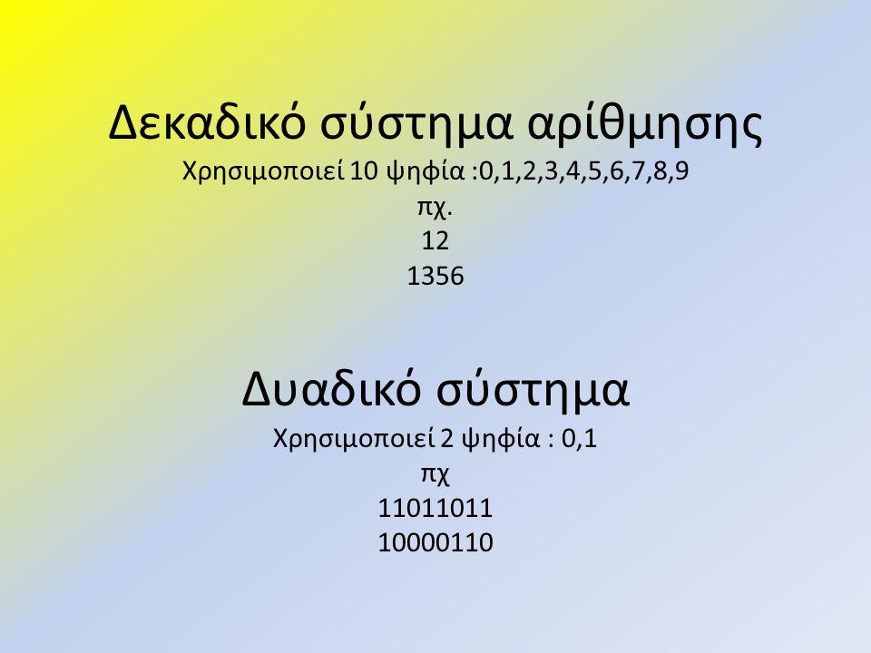 Δεκαδικό σύστημα αρίθμησης Χρησιμοποιεί 10 ψηφία :0,1,2,3,4,5,6,7,8,9 πχ.