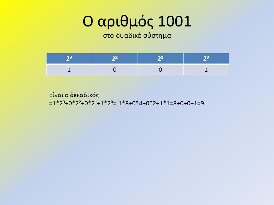 Ο αριθμός 1001 στο δυαδικό σύστημα