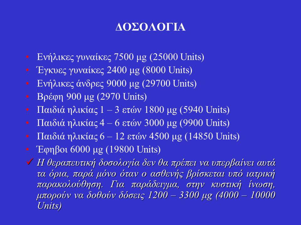 ΔΟΣΟΛΟΓΙΑ Ενήλικες γυναίκες 7500 μg (25000 Units)