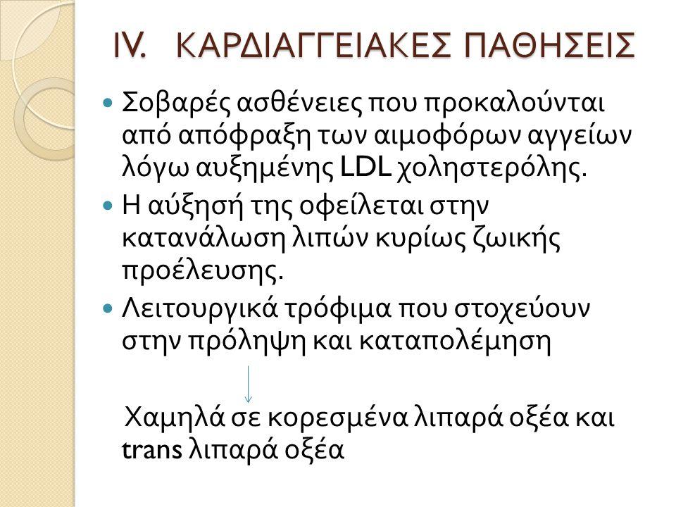 ΙV. ΚΑΡΔΙΑΓΓΕΙΑΚΕΣ ΠΑΘΗΣΕΙΣ