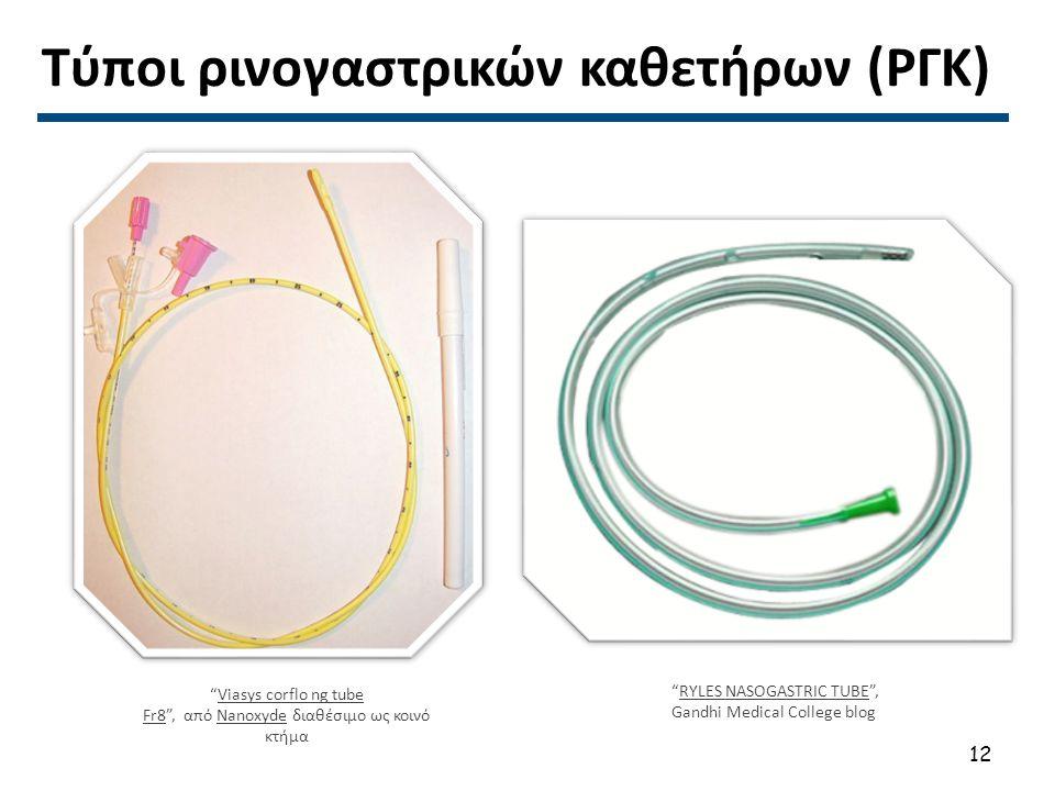 Εισαγωγή ΡΓΚ (1 από 2) Καθαρίζετε τους ρώθωνες & ψεκάζετε με xylocaine spray αν υπάρχει ιατρική οδηγία,