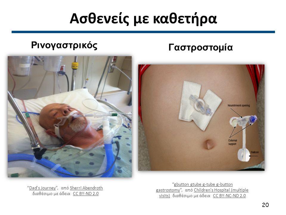 Νοσηλευτική παρακολούθηση (1 από 2)