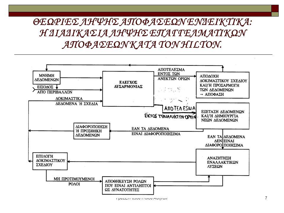 ΓραΣΕΠ 65ου Γ/σίου Αθηνών