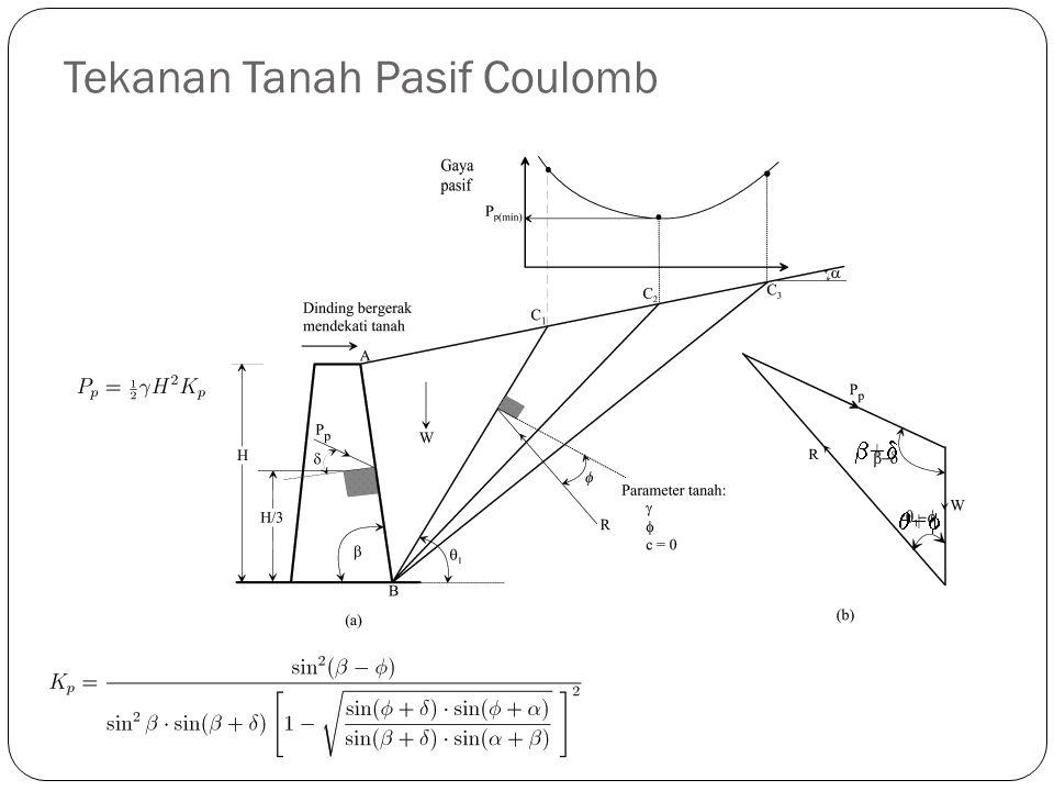 Tekanan Tanah Pasif Coulomb