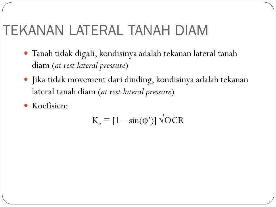 TEKANAN LATERAL TANAH DIAM