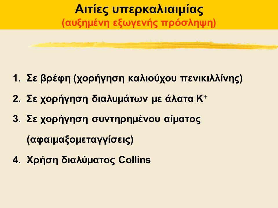 Αιτίες υπερκαλιαιμίας (αυξημένη εξωγενής πρόσληψη)