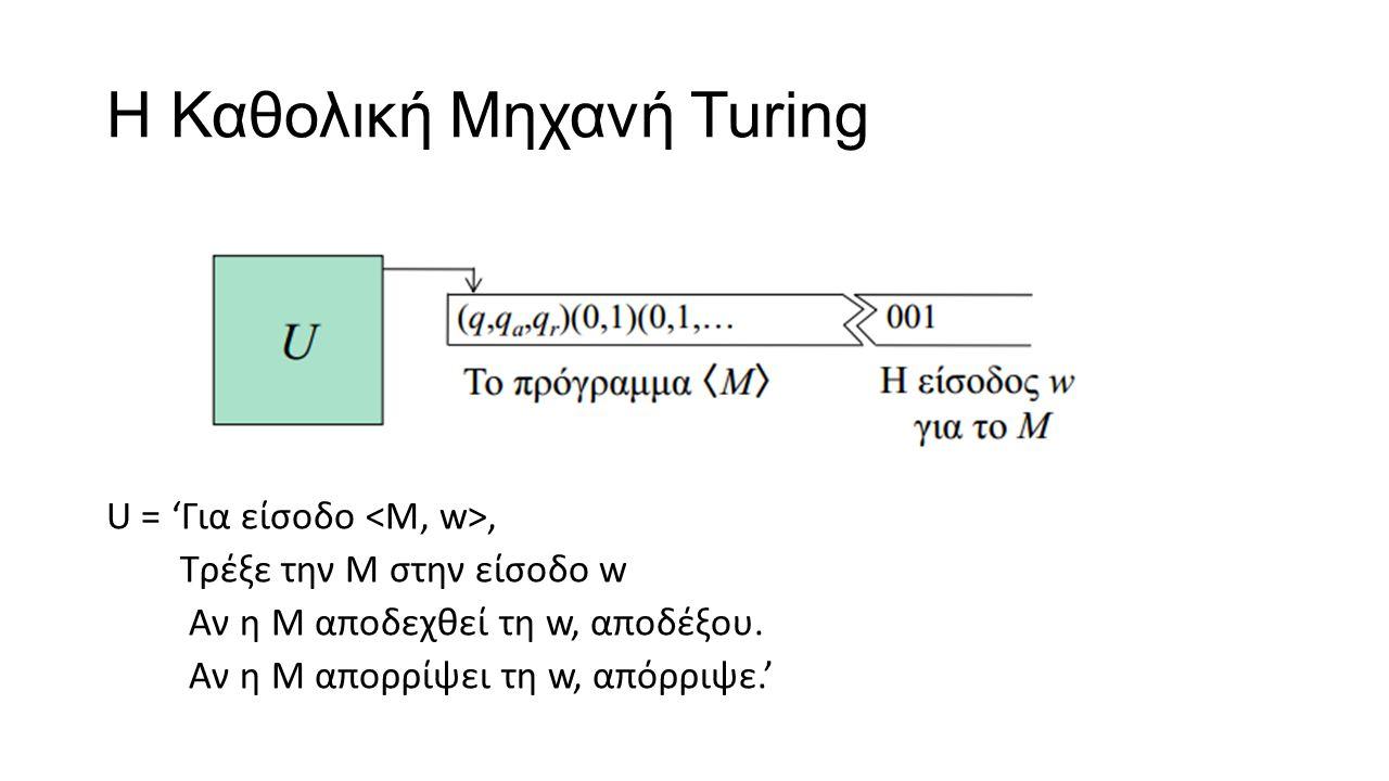 Η Καθολική Μηχανή Turing