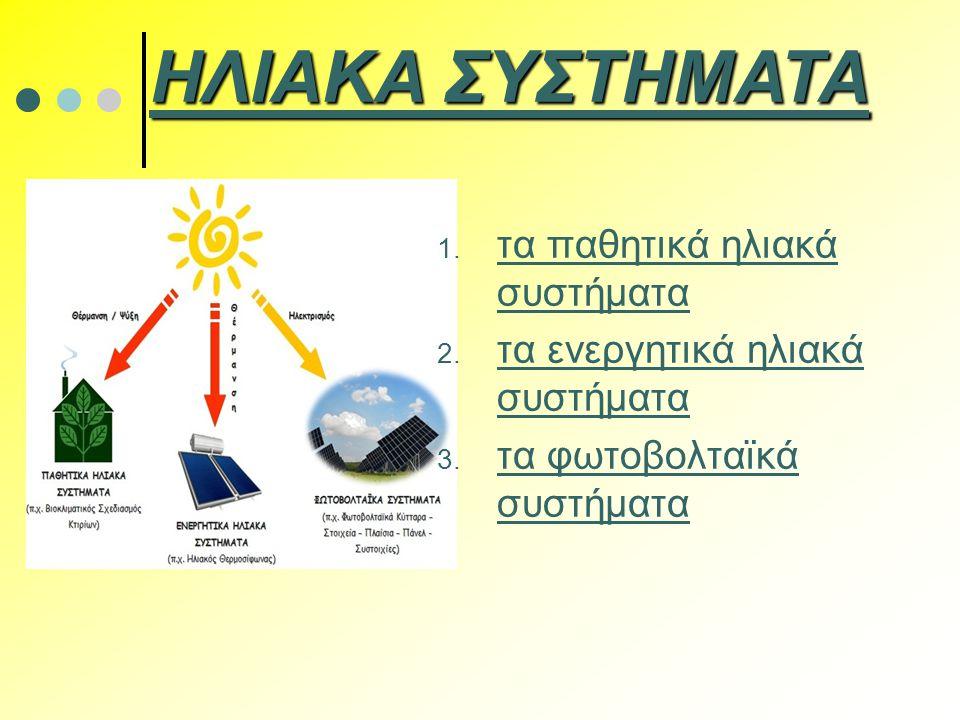 ΗΛΙΑΚΑ ΣΥΣΤΗΜΑΤΑ τα παθητικά ηλιακά συστήματα