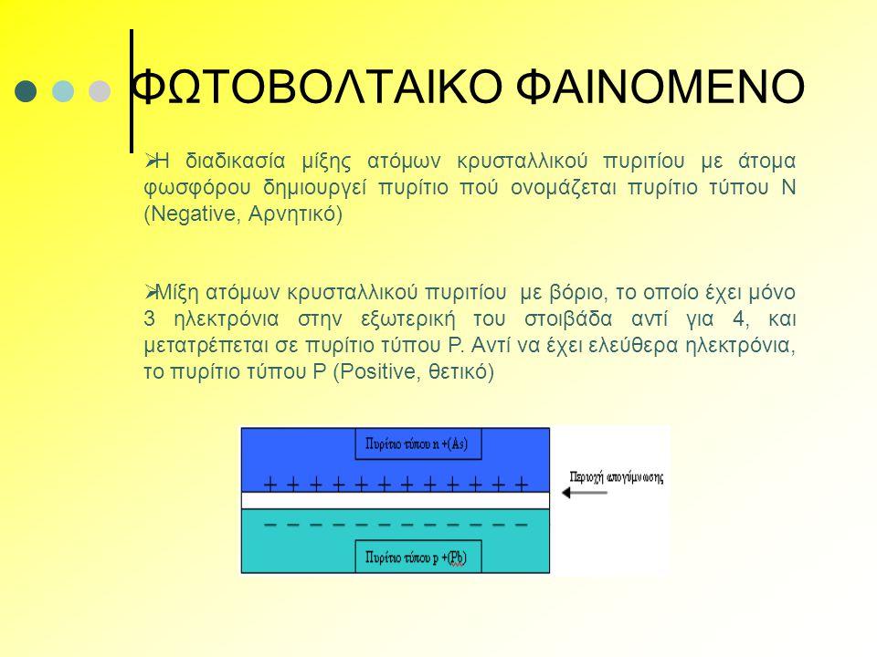 ΦΩΤΟΒΟΛΤΑΙΚΟ ΦΑΙΝΟΜΕΝΟ