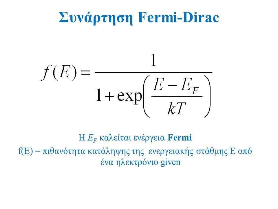 Συνάρτηση Fermi-Dirac