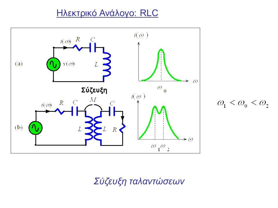 Ηλεκτρικό Ανάλογο: RLC